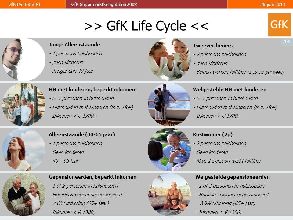 14 GfK PS Retail NLGfK Supermarktkengetallen 200826 juni 2014 Tweeverdieners - 2 persoons huishouden - geen kinderen - Beiden werken fulltime (  25 uur per week) Jonge Alleenstaande - 1 persoons huishouden - geen kinderen - Jonger dan 40 jaar HH met kinderen, beperkt inkomen -  2 personen in huishouden - Huishouden met kinderen (incl.