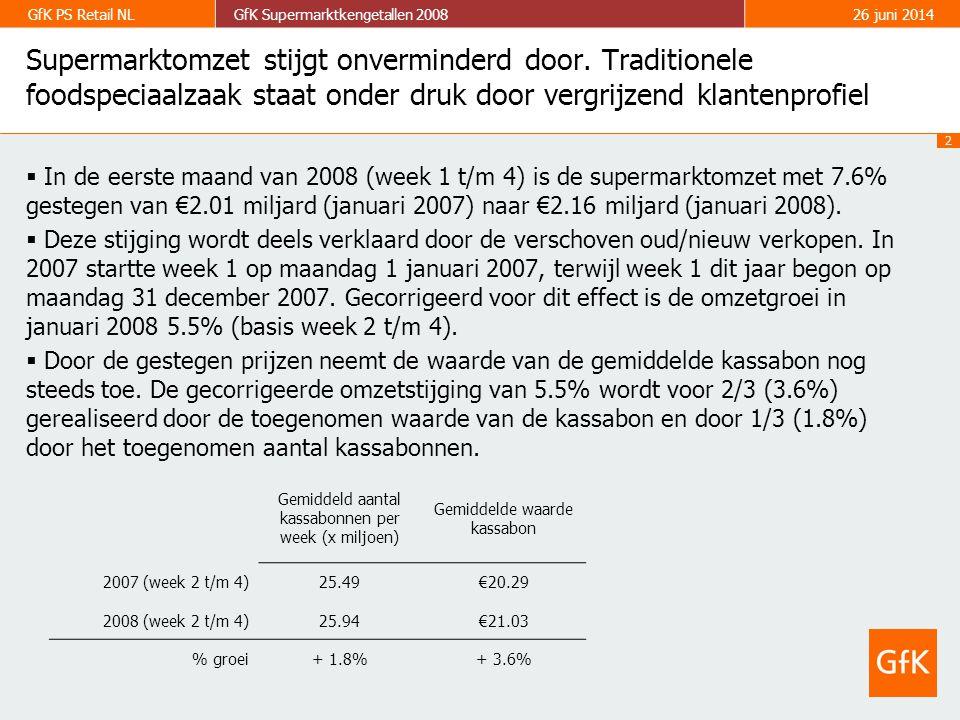 2 GfK PS Retail NLGfK Supermarktkengetallen 200826 juni 2014 Supermarktomzet stijgt onverminderd door.