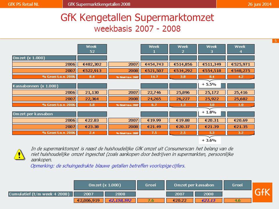5 GfK PS Retail NLGfK Supermarktkengetallen 200826 juni 2014 GfK Kengetallen Supermarktomzet weekbasis 2007 - 2008 Opmerking: de schuingedrukte blauwe getallen betreffen voorlopige cijfers.