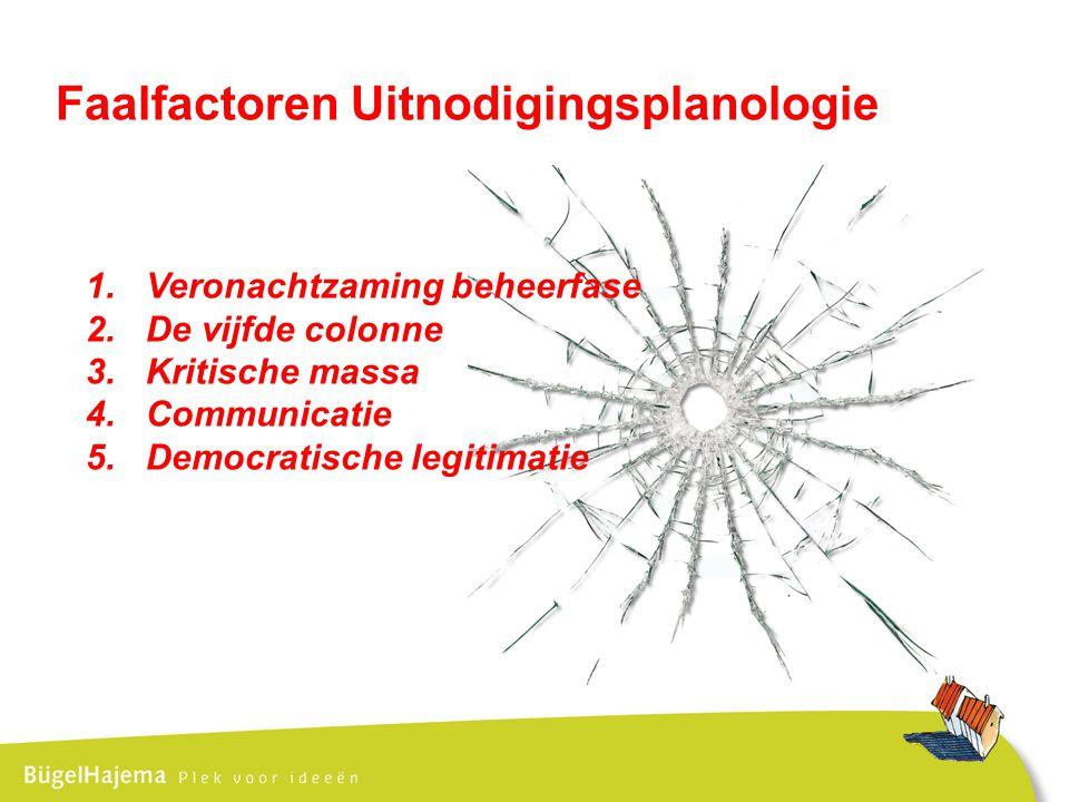 Faalfactoren Uitnodigingsplanologie 1.Veronachtzaming beheerfase 2.De vijfde colonne 3.Kritische massa 4.Communicatie 5.Democratische legitimatie