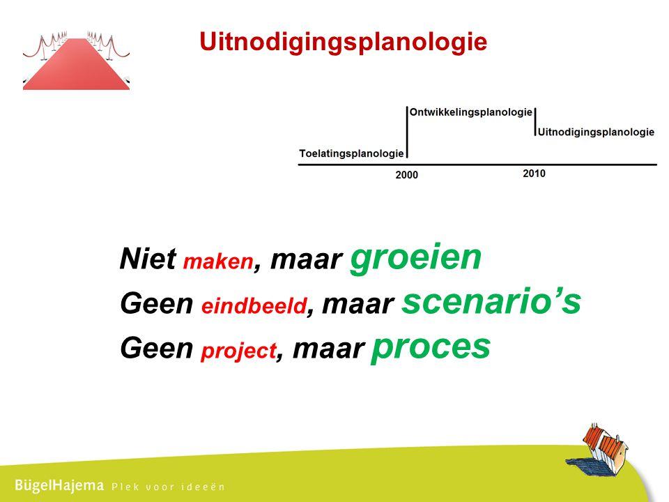 Uitnodigingsplanologie Niet maken, maar groeien Geen eindbeeld, maar scenario's Geen project, maar proces