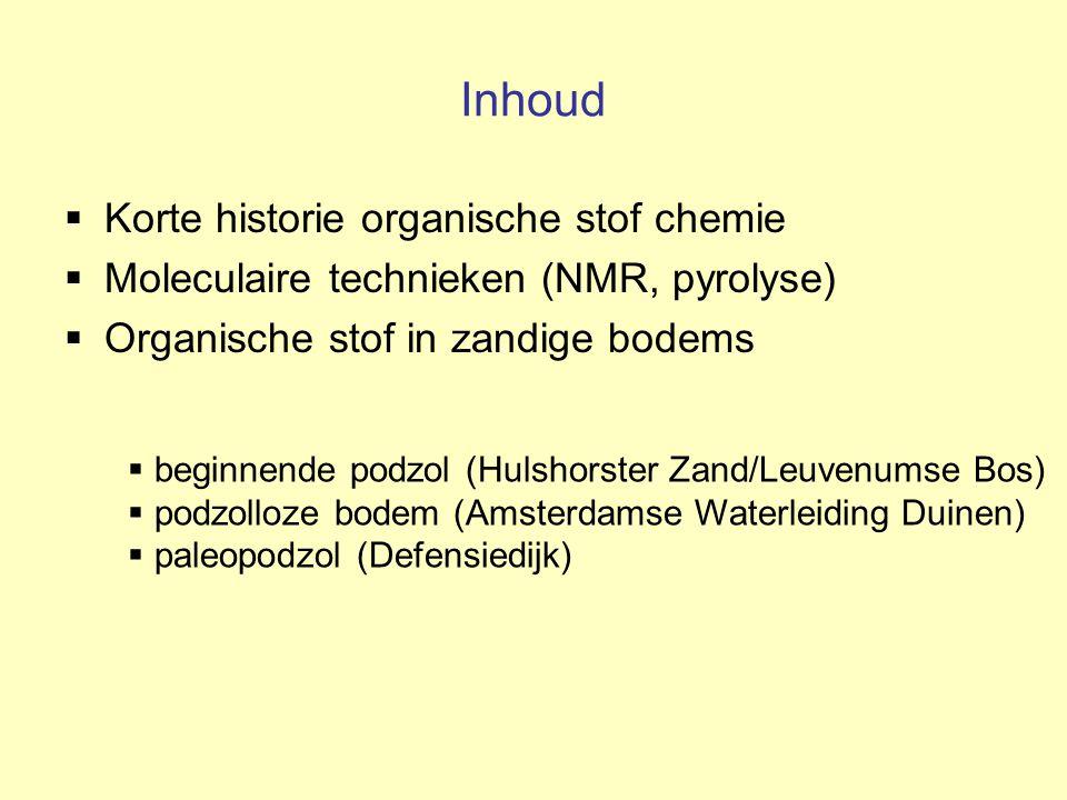 Inhoud  Korte historie organische stof chemie  Moleculaire technieken (NMR, pyrolyse)  Organische stof in zandige bodems  beginnende podzol (Hulsh
