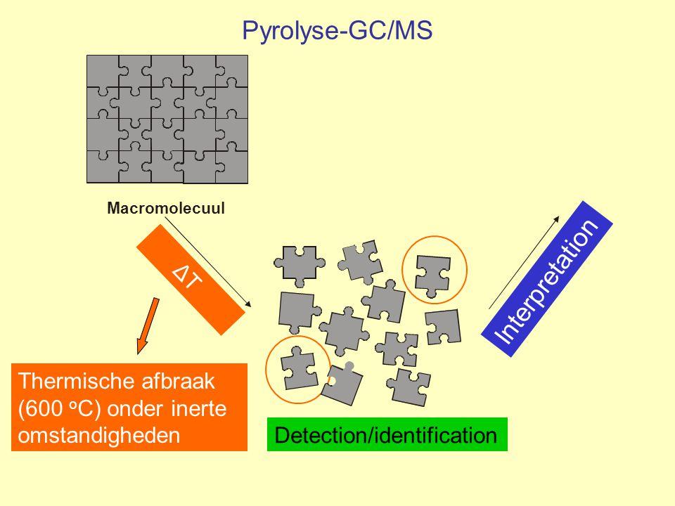 Pyrolyse-GC/MS Macromolecuul Structure determination P y r o l y s i s ΔT I n t e r p r e t a t i o n Interpretation Thermische afbraak (600 o C) onde