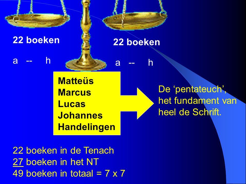 22 boeken Matteüs Marcus Lucas Johannes Handelingen De 'pentateuch', het fundament van heel de Schrift. 22 boeken in de Tenach 27 boeken in het NT 49