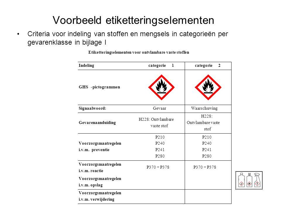 Voorbeeld etiketteringselementen •Criteria voor indeling van stoffen en mengsels in categorieën per gevarenklasse in bijlage I