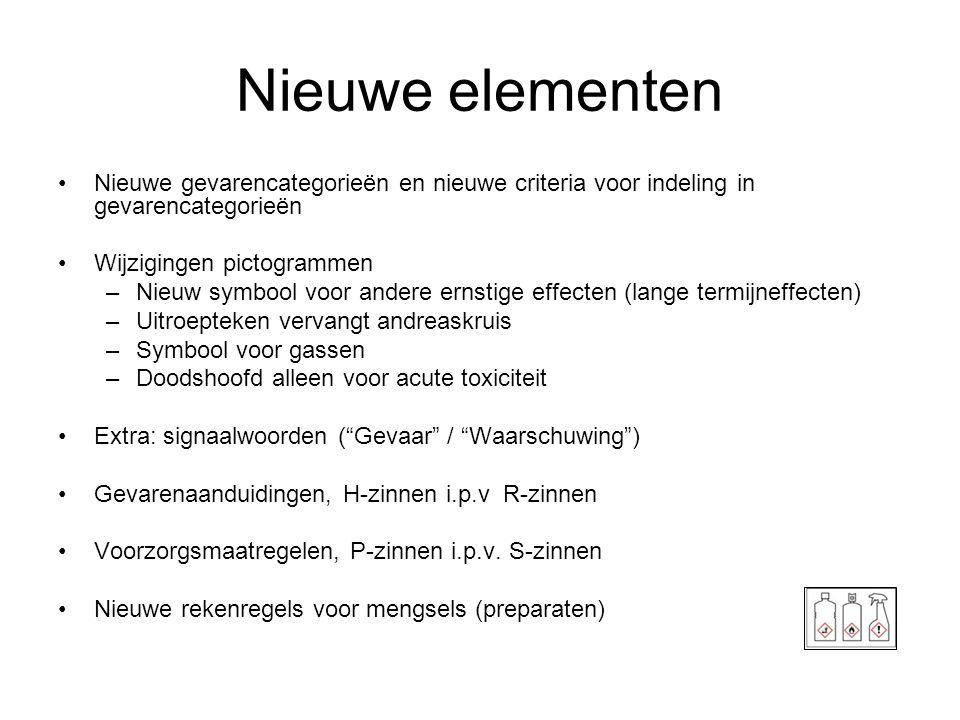 Nieuwe elementen •Nieuwe gevarencategorieën en nieuwe criteria voor indeling in gevarencategorieën •Wijzigingen pictogrammen –Nieuw symbool voor ander
