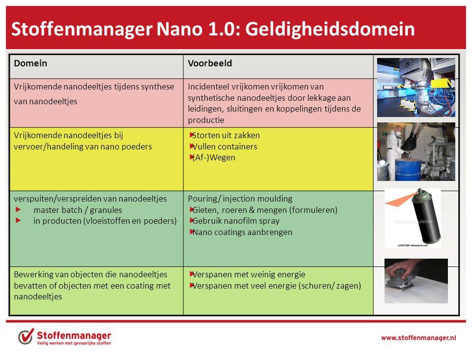 Stoffenmanager Nano 1.0: Geldigheidsdomein DomeinVoorbeeld Vrijkomende nanodeeltjes tijdens synthese van nanodeeltjes Incidenteel vrijkomen vrijkomen van synthetische nanodeeltjes door lekkage aan leidingen, sluitingen en koppelingen tijdens de productie Vrijkomende nanodeeltjes bij vervoer/handeling van nano poeders  Storten uit zakken  Vullen containers  (Af-)Wegen verspuiten/verspreiden van nanodeeltjes  master batch / granules  in producten (vloeistoffen en poeders) Pouring/ injection moulding  Gieten, roeren & mengen (formuleren)  Gebruik nanofilm spray  Nano coatings aanbrengen Bewerking van objecten die nanodeeltjes bevatten of objecten met een coating met nanodeeltjes  Verspanen met weinig energie  Verspanen met veel energie (schuren/ zagen)