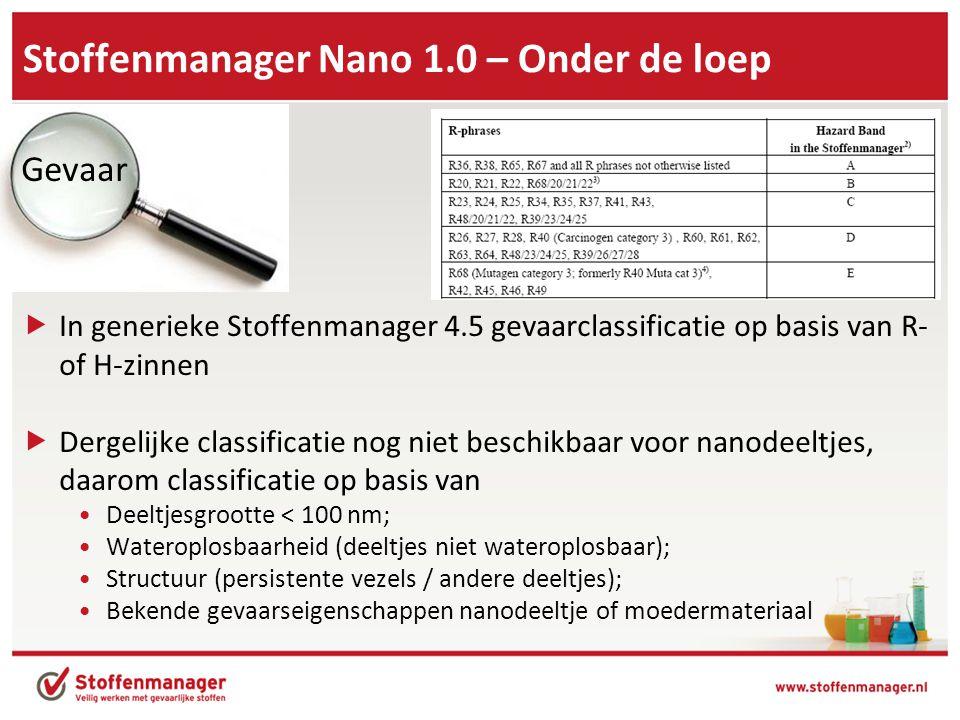 Stoffenmanager Nano 1.0 – Onder de loep Gevaar  In generieke Stoffenmanager 4.5 gevaarclassificatie op basis van R- of H-zinnen  Dergelijke classificatie nog niet beschikbaar voor nanodeeltjes, daarom classificatie op basis van •Deeltjesgrootte < 100 nm; •Wateroplosbaarheid (deeltjes niet wateroplosbaar); •Structuur (persistente vezels / andere deeltjes); •Bekende gevaarseigenschappen nanodeeltje of moedermateriaal