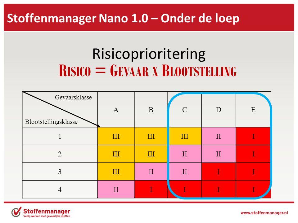 Stoffenmanager Nano 1.0 – Onder de loep Risicoprioritering R ISICO = G EVAAR X B LOOTSTELLING Gevaarsklasse Blootstellingsklasse ABCDE 1III III 2III II I 3IIIII II 4 IIII