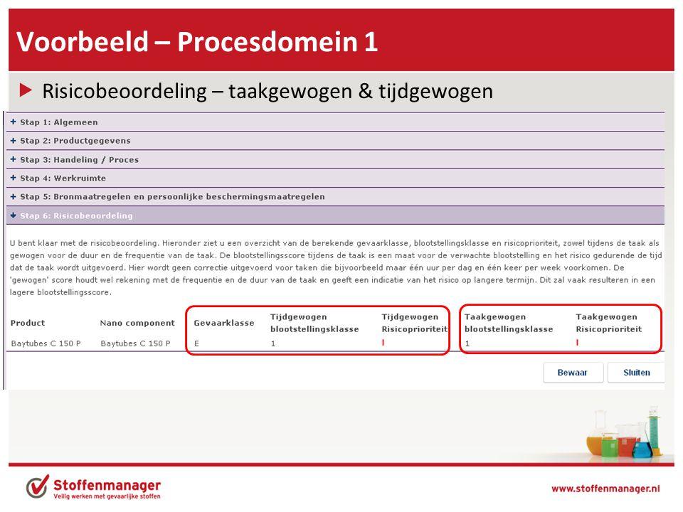 Voorbeeld – Procesdomein 1  Risicobeoordeling – taakgewogen & tijdgewogen