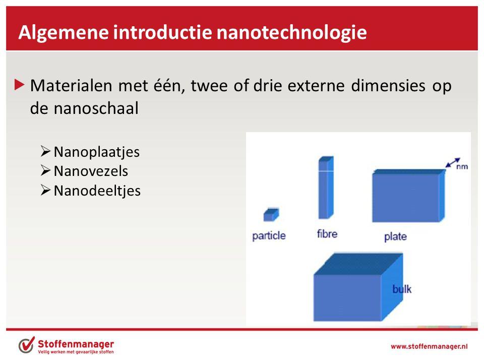  Materialen met één, twee of drie externe dimensies op de nanoschaal  Nanoplaatjes  Nanovezels  Nanodeeltjes Algemene introductie nanotechnologie