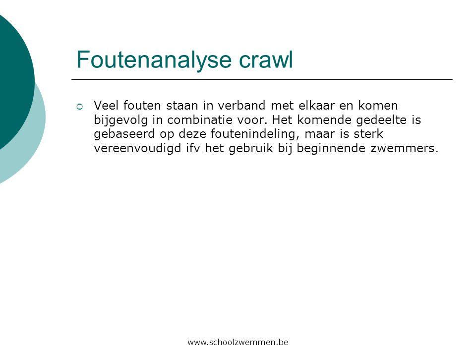 www.schoolzwemmen.be Foutenanalyse crawl  Veel fouten staan in verband met elkaar en komen bijgevolg in combinatie voor. Het komende gedeelte is geba