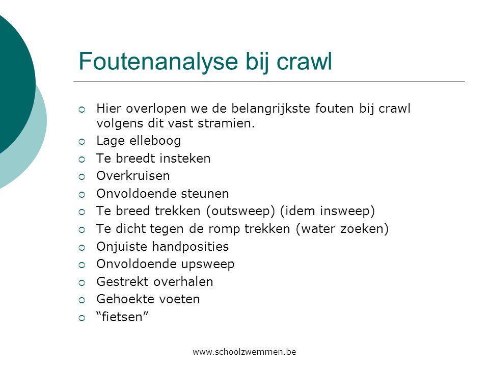 www.schoolzwemmen.be Foutenanalyse bij crawl  Hier overlopen we de belangrijkste fouten bij crawl volgens dit vast stramien.  Lage elleboog  Te bre