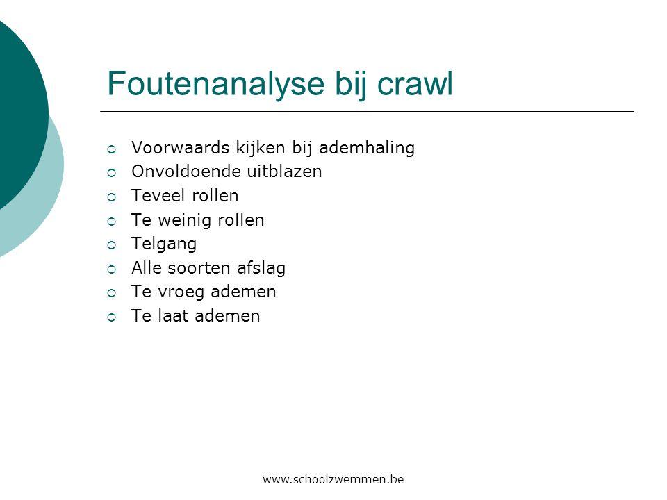 www.schoolzwemmen.be Foutenanalyse bij crawl  Voorwaards kijken bij ademhaling  Onvoldoende uitblazen  Teveel rollen  Te weinig rollen  Telgang 