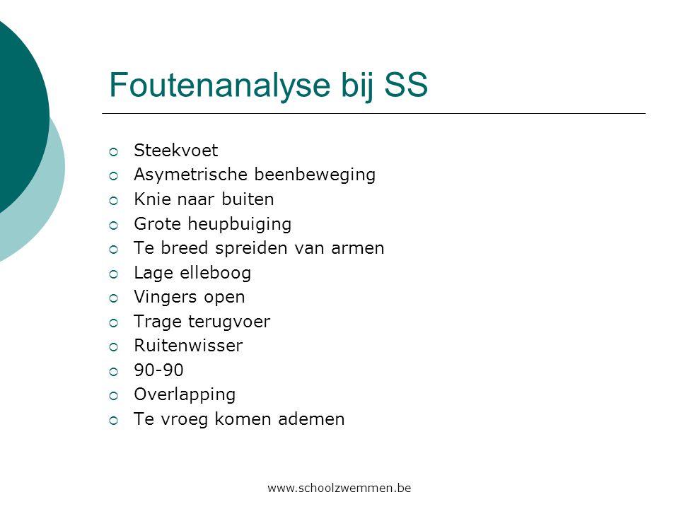 www.schoolzwemmen.be Foutenanalyse bij SS  Steekvoet  Asymetrische beenbeweging  Knie naar buiten  Grote heupbuiging  Te breed spreiden van armen