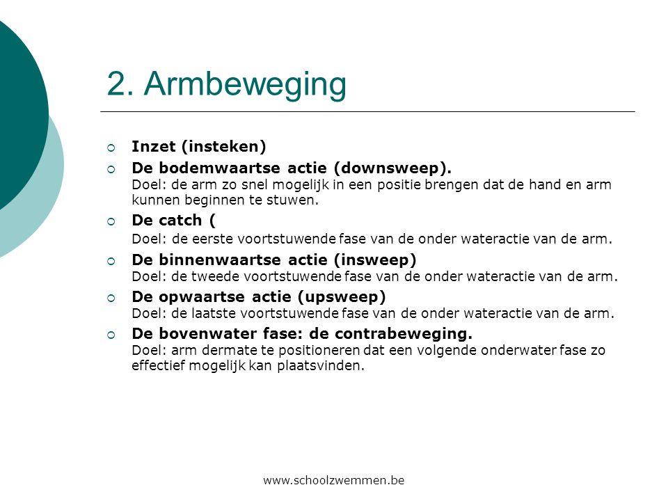 www.schoolzwemmen.be 2. Armbeweging  Inzet (insteken)  De bodemwaartse actie (downsweep). Doel: de arm zo snel mogelijk in een positie brengen dat d