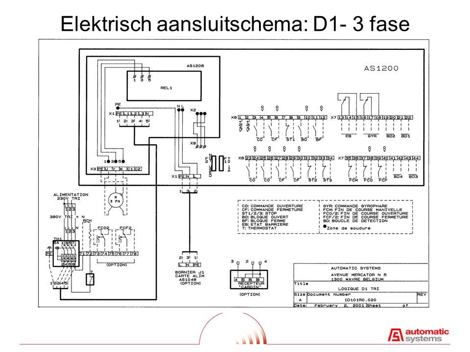 Aansturing van randapparaten •3 fase motor contactor  Kaart 1206 •Detectielus(sen)  Kaart 139 ou 239 •Fotocel(len) of ext.