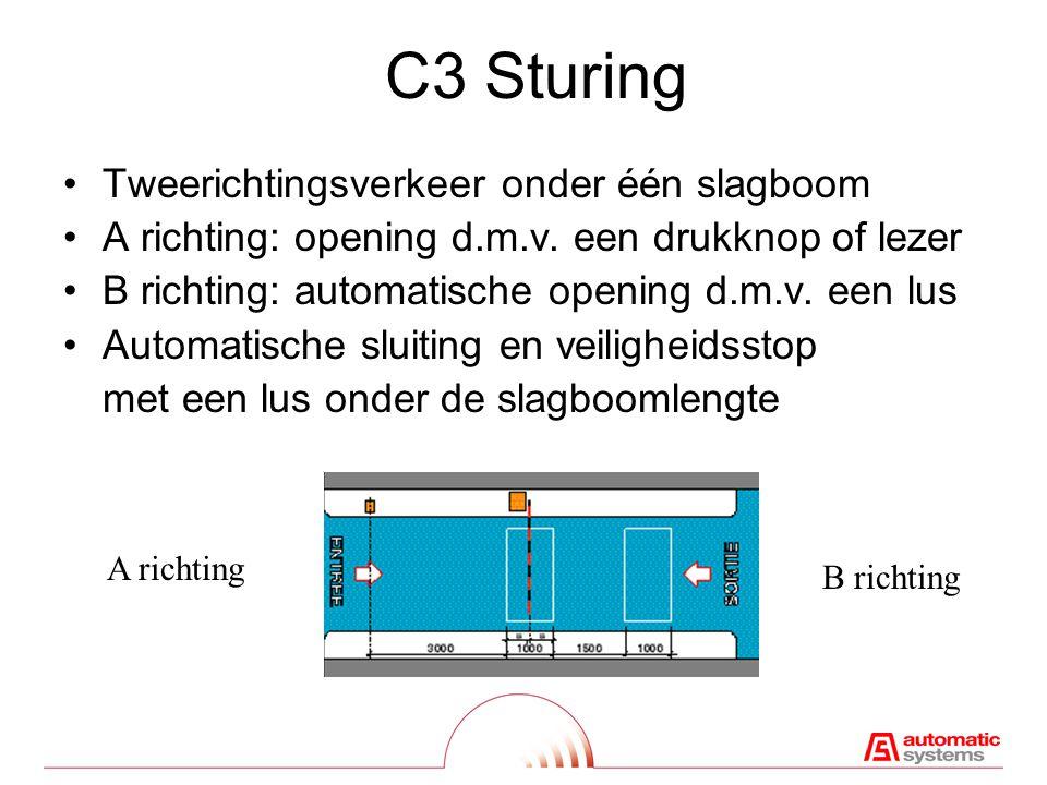 B3SA Sturing •Enkelrichtingsverkeer !!.