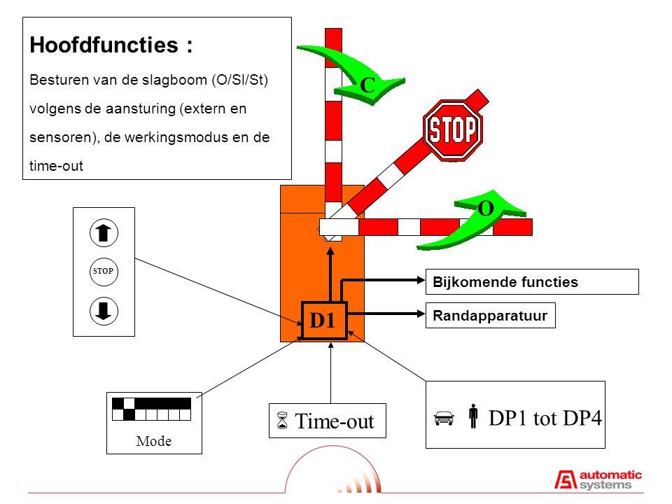 De D1 sturing •Geschikt voor één- en tweerichtingsverkeer •Elektronisch •Programmeerbaar •Polyvalent door modulariteit •Beheert tot 4 sensoren (DP) •Beheer van contacten voor randapparaten •Bijkomende functies