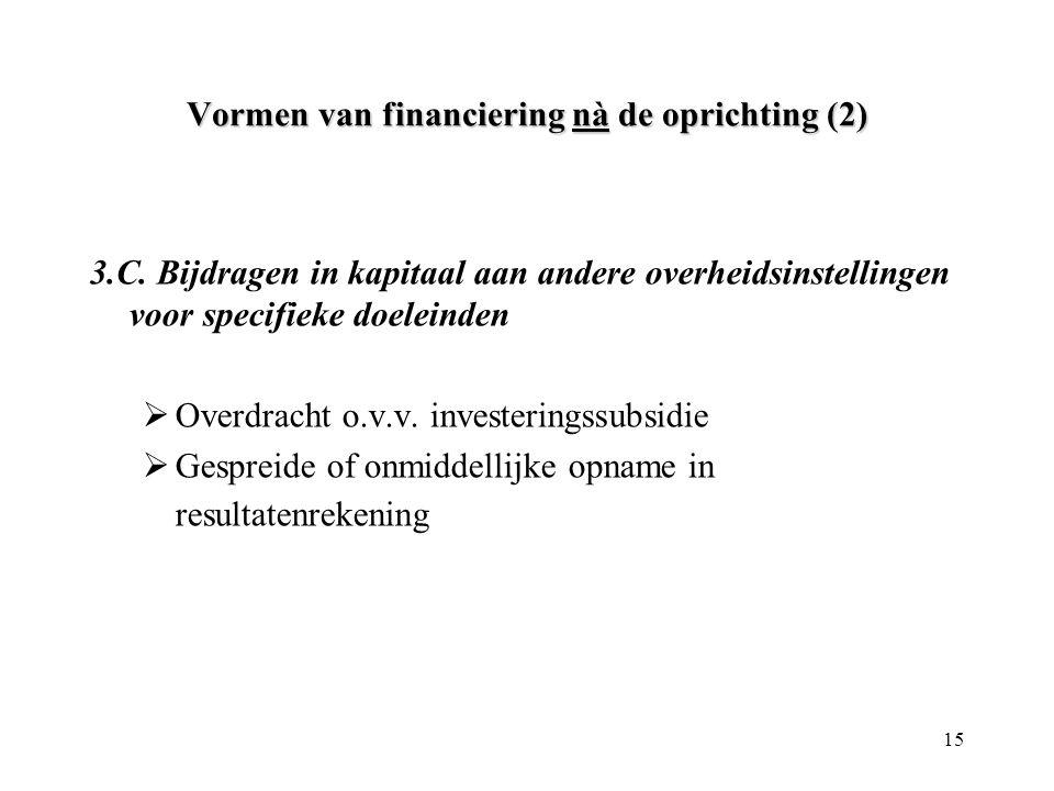 15 Vormen van financiering nà de oprichting (2) 3.C. Bijdragen in kapitaal aan andere overheidsinstellingen voor specifieke doeleinden  Overdracht o.