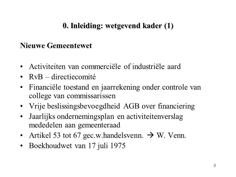 3 0. Inleiding: wetgevend kader (1) Nieuwe Gemeentewet •Activiteiten van commerciële of industriële aard •RvB – directiecomité •Financiële toestand en