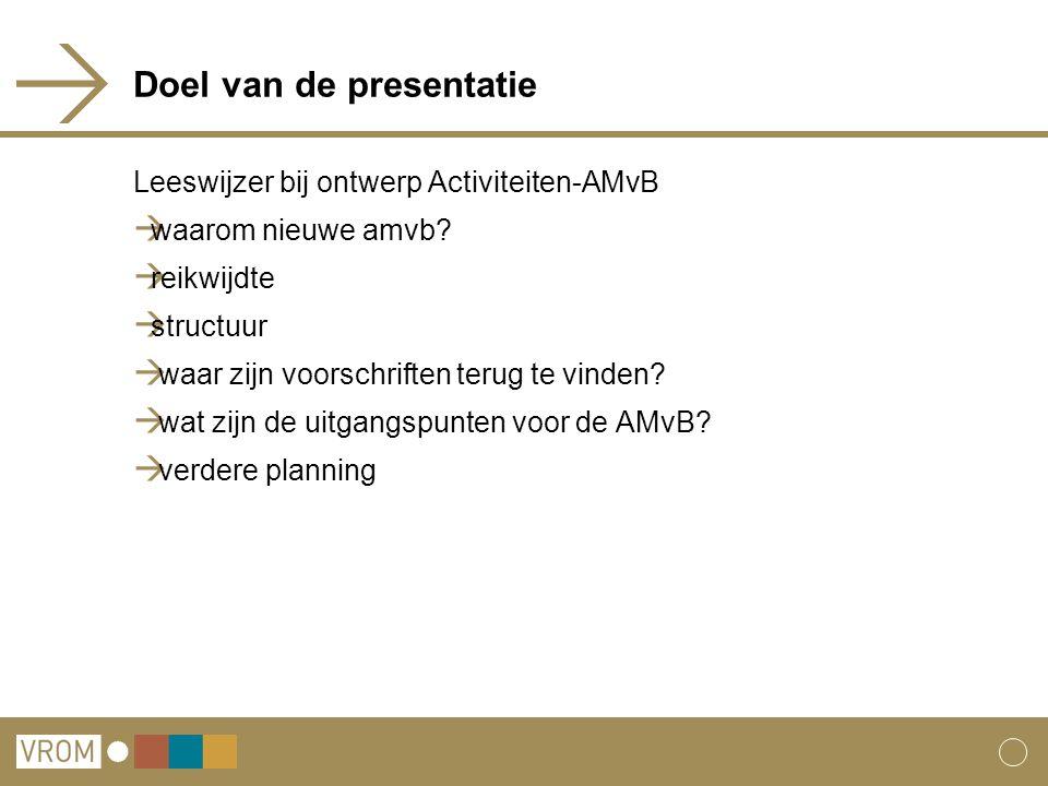 Doel van de presentatie Leeswijzer bij ontwerp Activiteiten-AMvB  waarom nieuwe amvb.