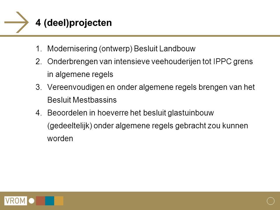 4 (deel)projecten 1.Modernisering (ontwerp) Besluit Landbouw 2.Onderbrengen van intensieve veehouderijen tot IPPC grens in algemene regels 3.Vereenvoudigen en onder algemene regels brengen van het Besluit Mestbassins 4.Beoordelen in hoeverre het besluit glastuinbouw (gedeeltelijk) onder algemene regels gebracht zou kunnen worden