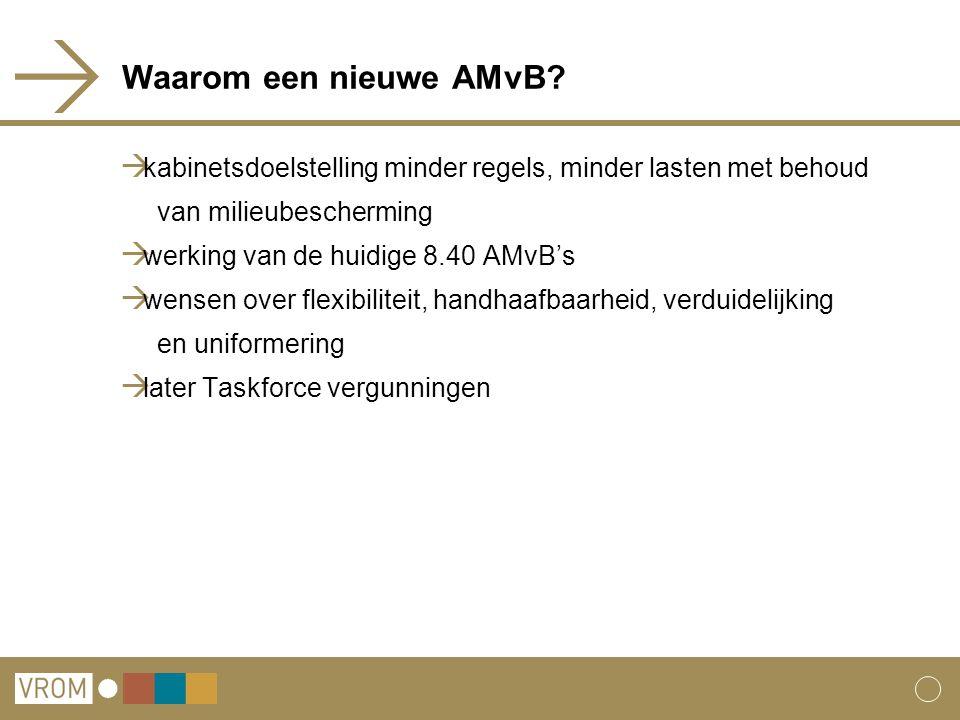 Waarom een nieuwe AMvB.