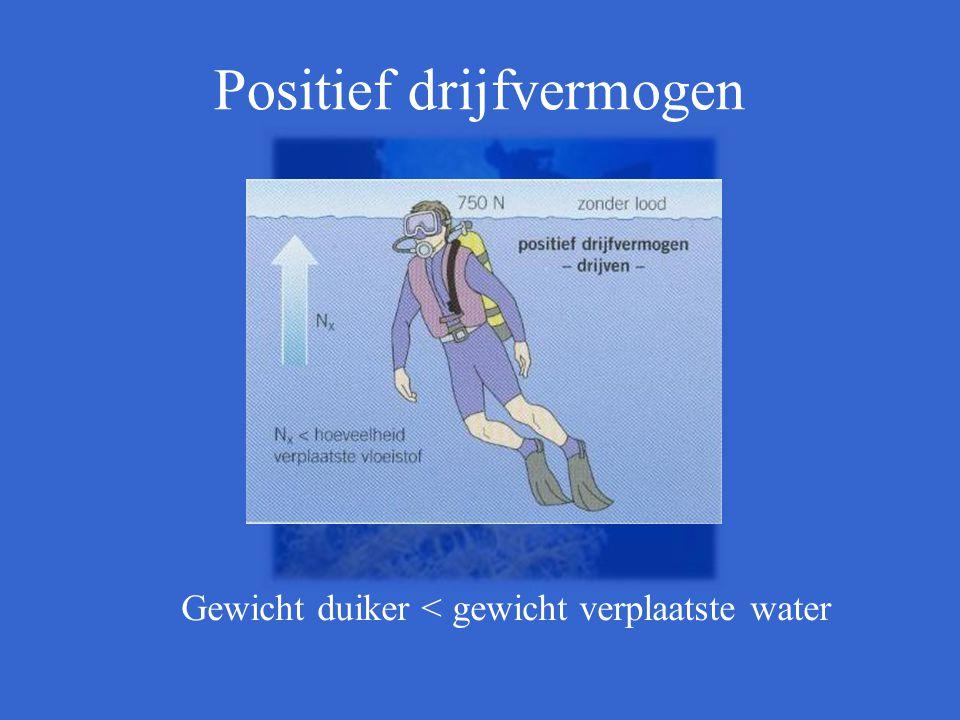 Positief drijfvermogen Gewicht duiker < gewicht verplaatste water