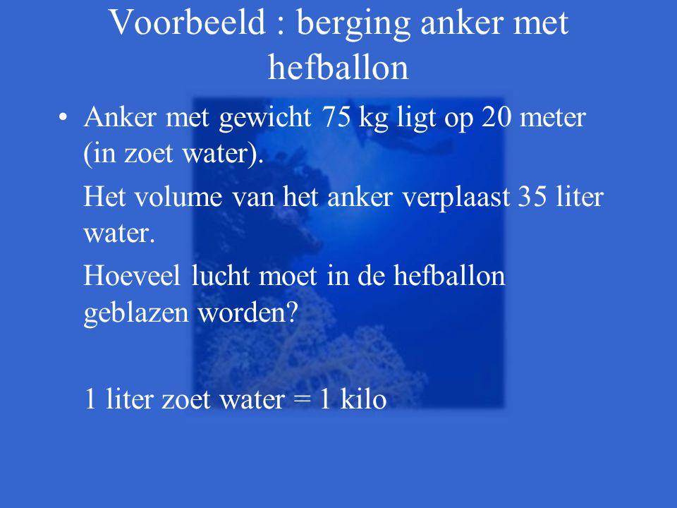 Voorbeeld : berging anker met hefballon •Anker met gewicht 75 kg ligt op 20 meter (in zoet water). Het volume van het anker verplaast 35 liter water.
