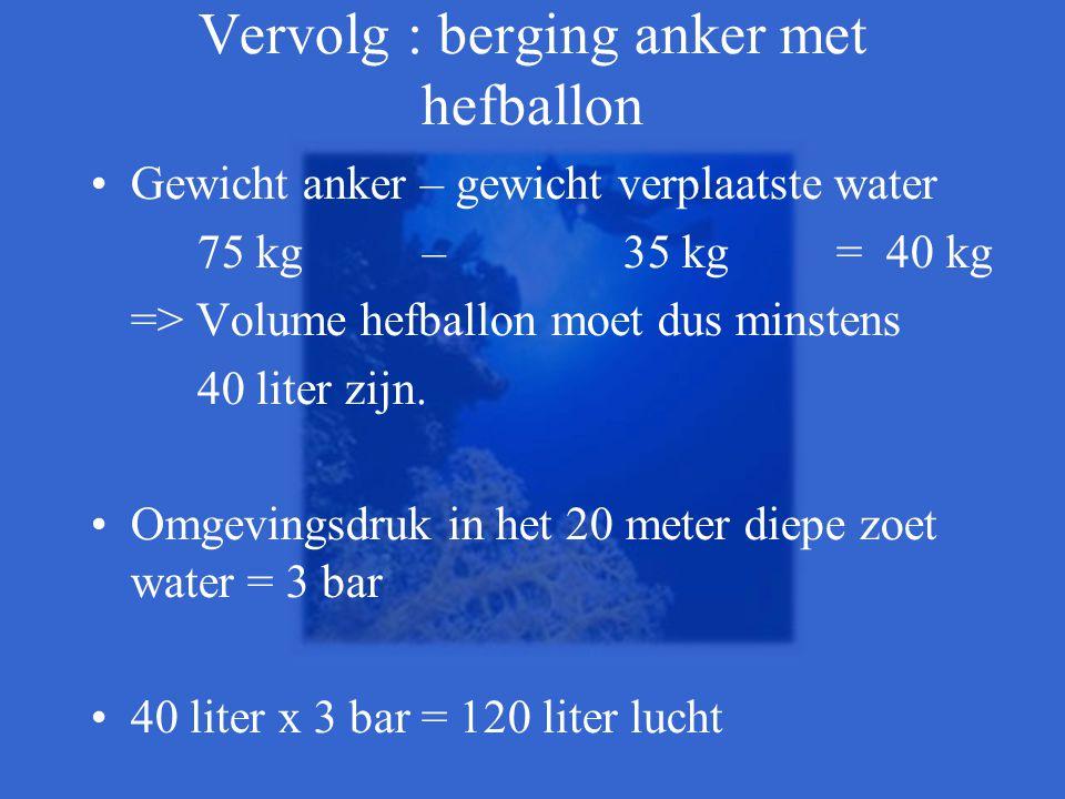 Vervolg : berging anker met hefballon •Gewicht anker – gewicht verplaatste water 75 kg –35 kg = 40 kg => Volume hefballon moet dus minstens 40 liter z