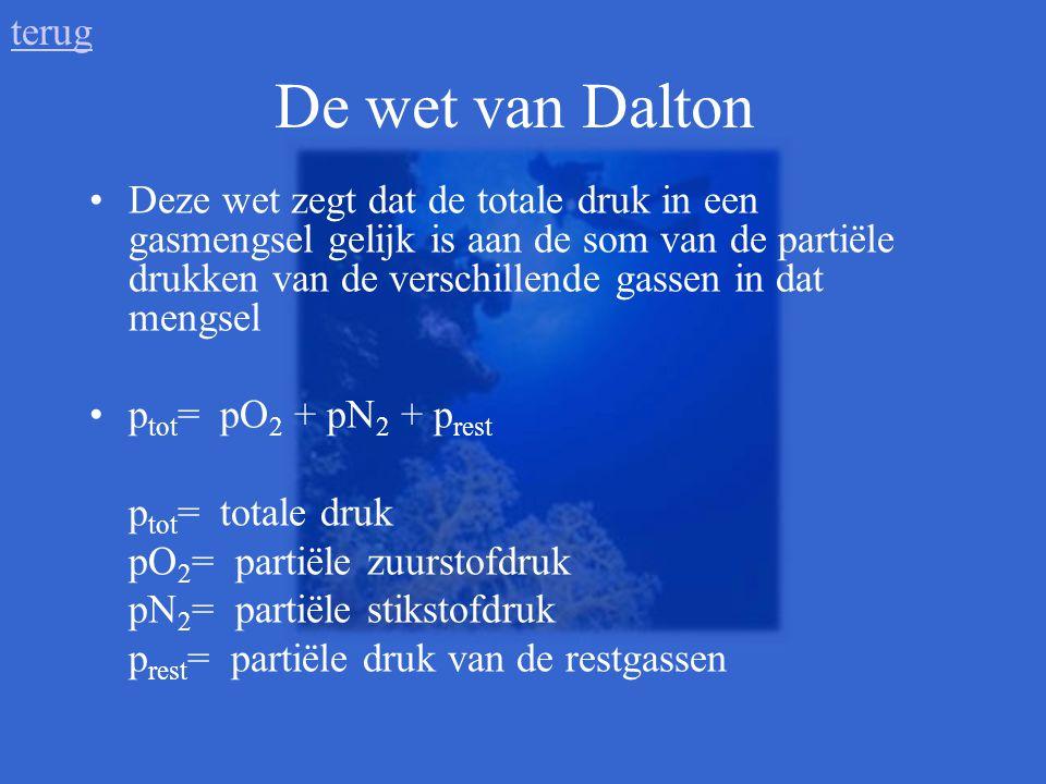De wet van Dalton •Deze wet zegt dat de totale druk in een gasmengsel gelijk is aan de som van de partiële drukken van de verschillende gassen in dat