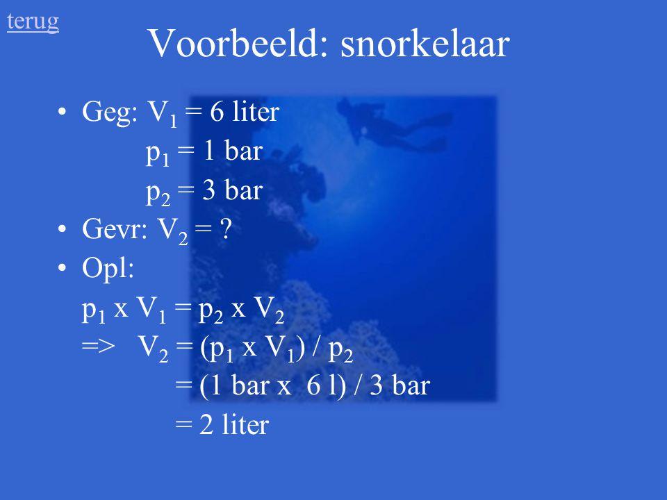 Voorbeeld: snorkelaar •Geg: V 1 = 6 liter p 1 = 1 bar p 2 = 3 bar •Gevr: V 2 = ? •Opl: p 1 x V 1 = p 2 x V 2 => V 2 = (p 1 x V 1 ) / p 2 = (1 bar x 6