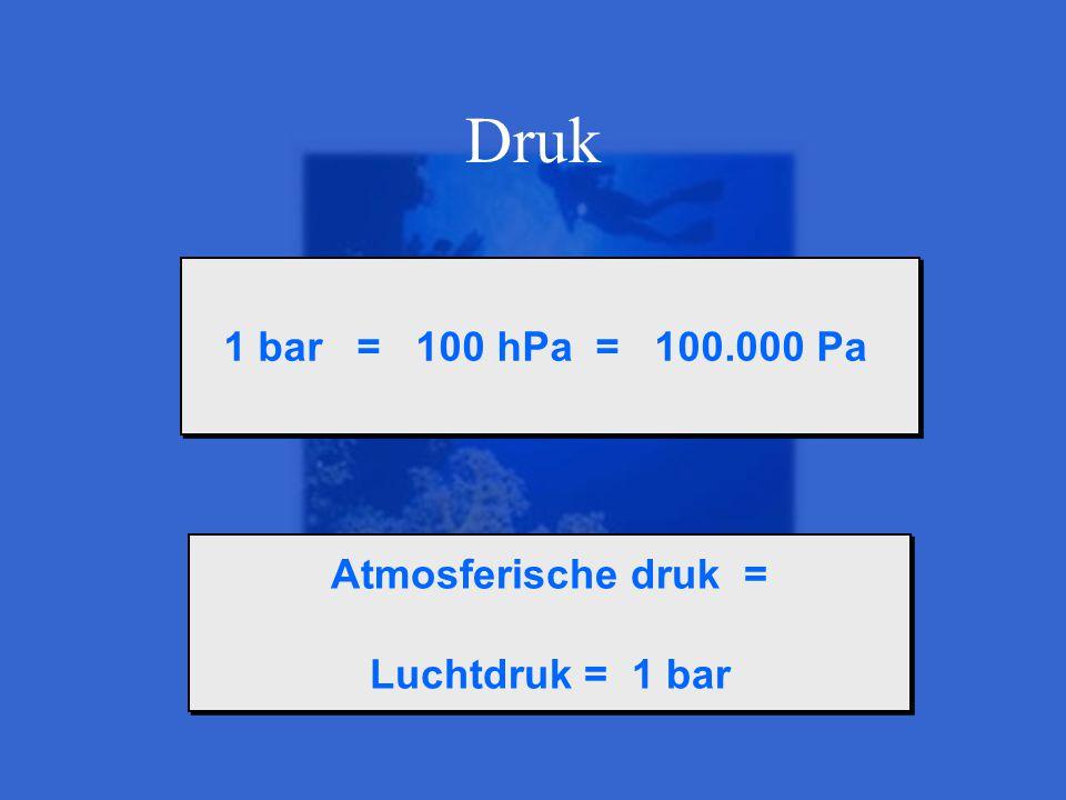 1 bar = 100 hPa = 100.000 Pa Atmosferische druk = Luchtdruk = 1 bar Atmosferische druk = Luchtdruk = 1 bar Druk