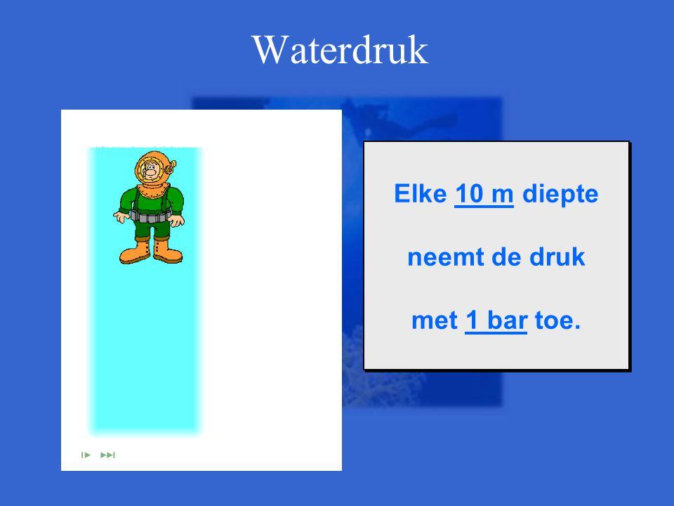 Waterdruk Elke 10 m diepte neemt de druk met 1 bar toe. Elke 10 m diepte neemt de druk met 1 bar toe.