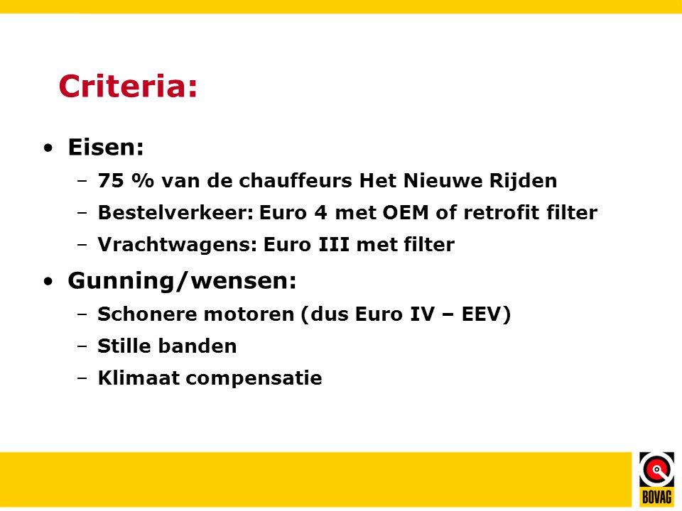 Criteria: •Eisen: –75 % van de chauffeurs Het Nieuwe Rijden –Bestelverkeer: Euro 4 met OEM of retrofit filter –Vrachtwagens: Euro III met filter •Gunning/wensen: –Schonere motoren (dus Euro IV – EEV) –Stille banden –Klimaat compensatie