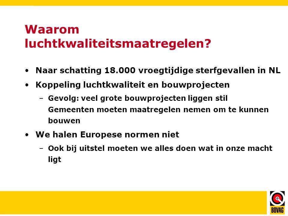 Luchtkwaliteit in Nederland •Sterke verbetering in afgelopen 10 jaar •Gemeenten moeten luchtkwaliteit berekenen –Lucht wordt steeds schoner –Belangrijk want met schone lucht geen MZ •Metingen laten dit echter niet zien •Voorjaar van 2009 nieuwe uitkomsten