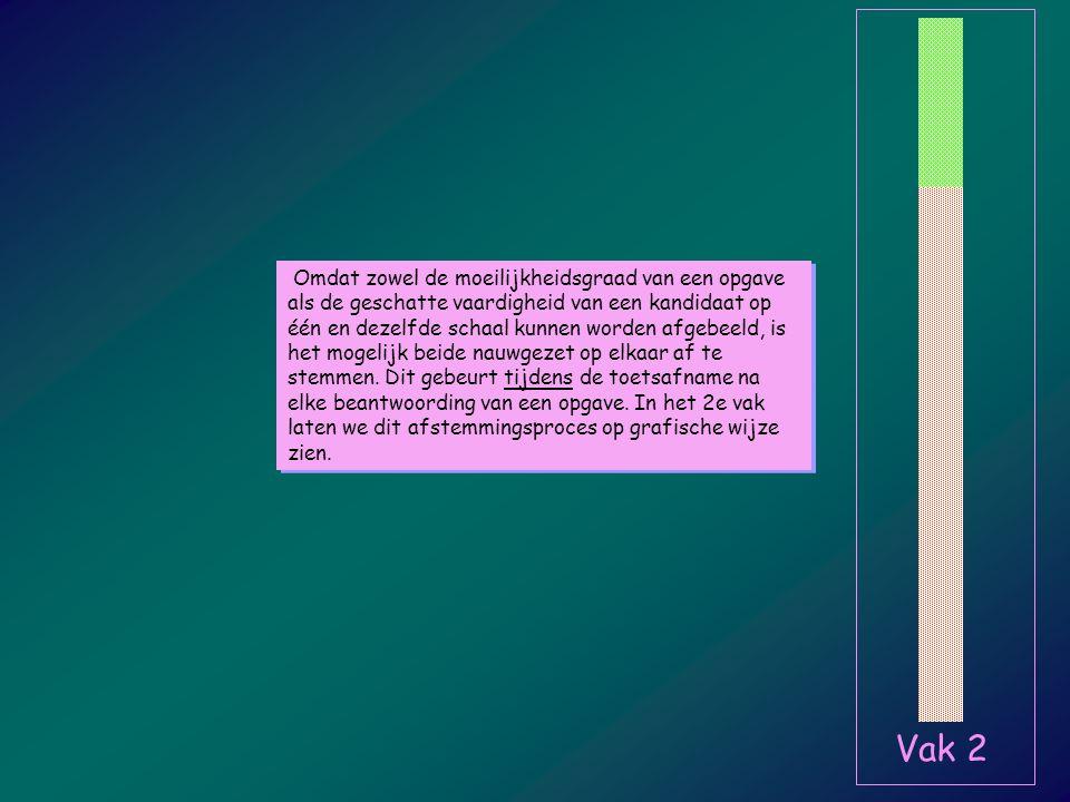 In het 3e vak geven we middels enkele belangrijke kengetallen het verloop van een fictieve toetsafname weer.