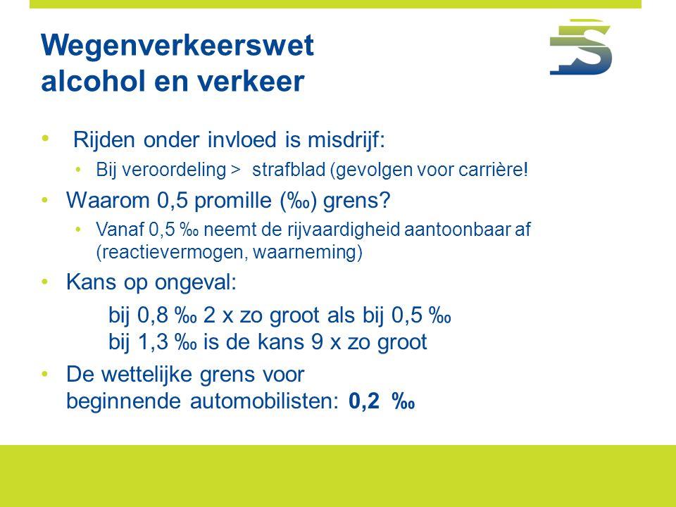 Wegenverkeerswet alcohol en verkeer • Rijden onder invloed is misdrijf: •Bij veroordeling > strafblad (gevolgen voor carrière! •Waarom 0,5 promille (‰