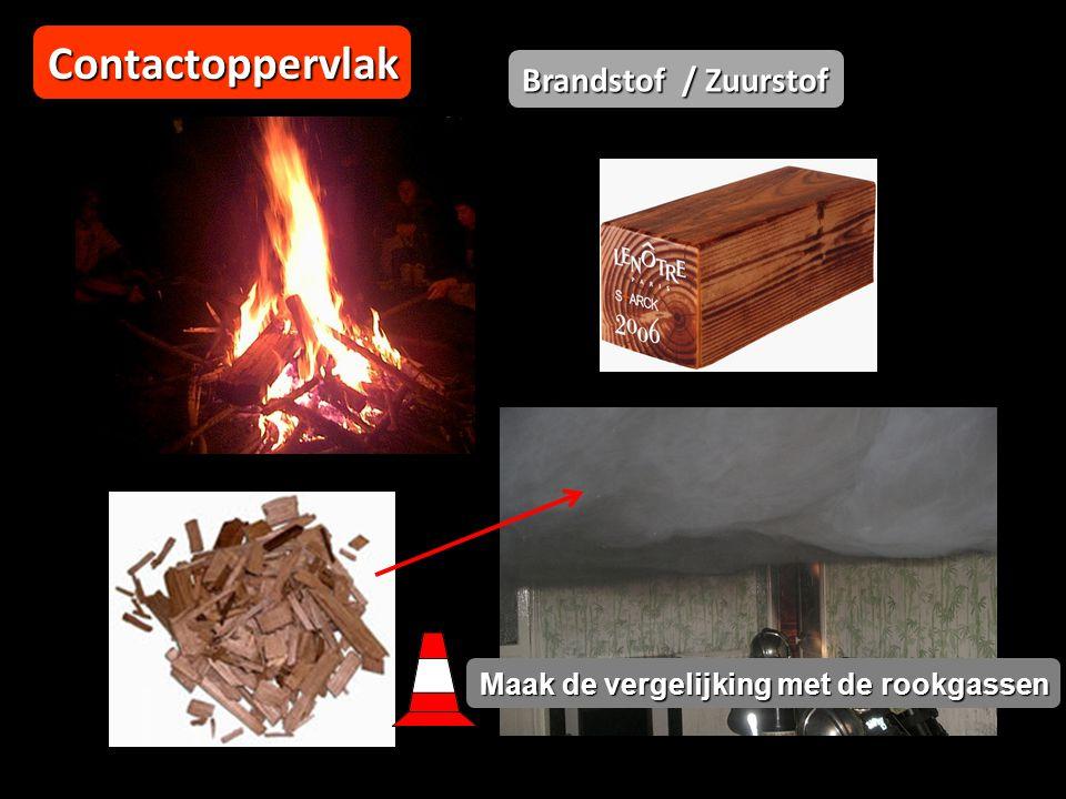 Contactoppervlak Maak de vergelijking met de rookgassen Brandstof / Zuurstof