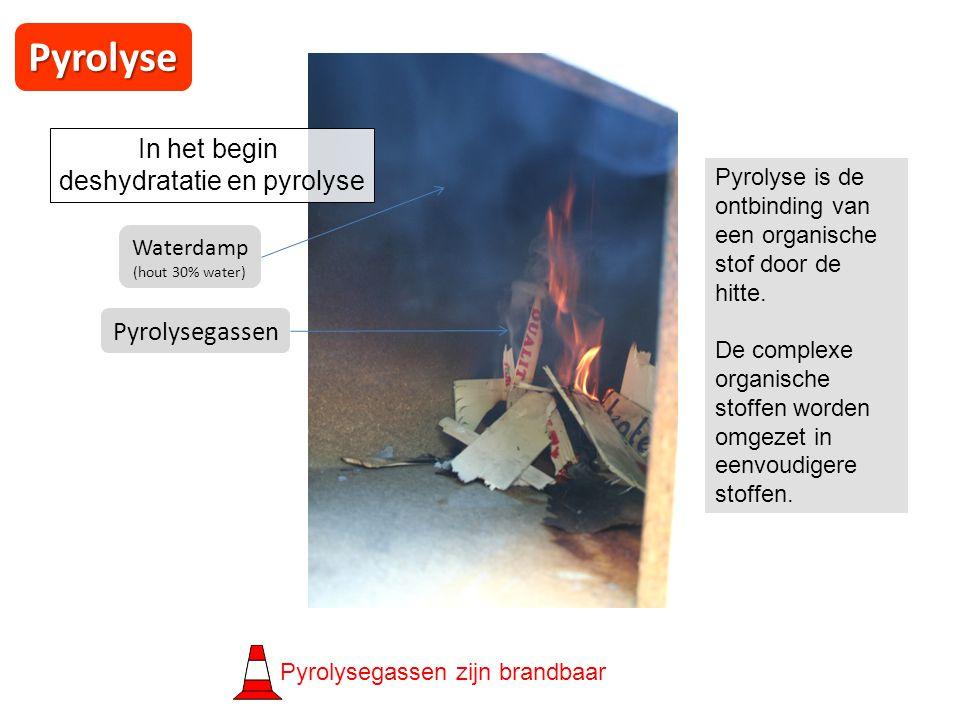Pyrolyse In het begin deshydratatie en pyrolyse Pyrolyse is de ontbinding van een organische stof door de hitte.