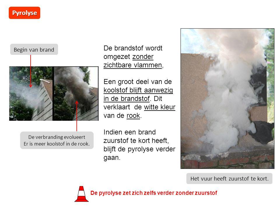 Pyrolyse De brandstof wordt omgezet zonder zichtbare vlammen, Een groot deel van de koolstof blijft aanwezig in de brandstof.