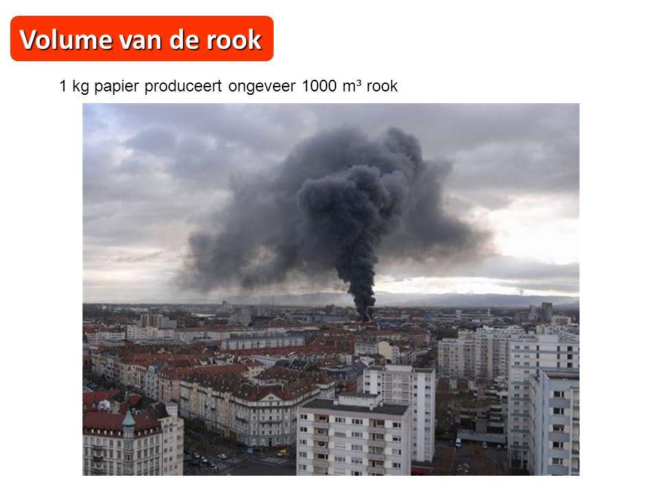 Volume van de rook 1 kg papier produceert ongeveer 1000 m³ rook