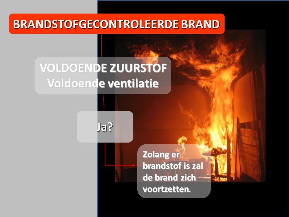 brandweer van Kollum BRANDSTOFGECONTROLEERDE BRAND VOLDOENDE ZUURSTOF Voldoende ventilatie Zolang er brandstof is zal de brand zich voortzetten.