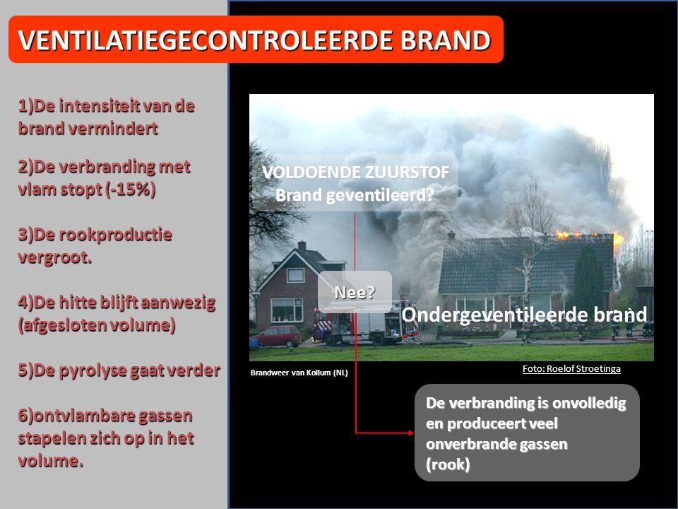 brandweer van Kollum 1)De intensiteit van de brand vermindert 2)De verbranding met vlam stopt (-15%) 3)De rookproductie vergroot.