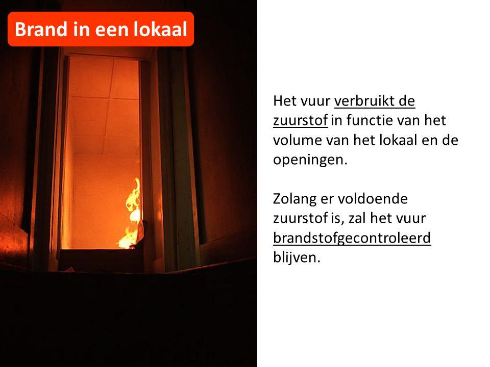 Het vuur verbruikt de zuurstof in functie van het volume van het lokaal en de openingen.