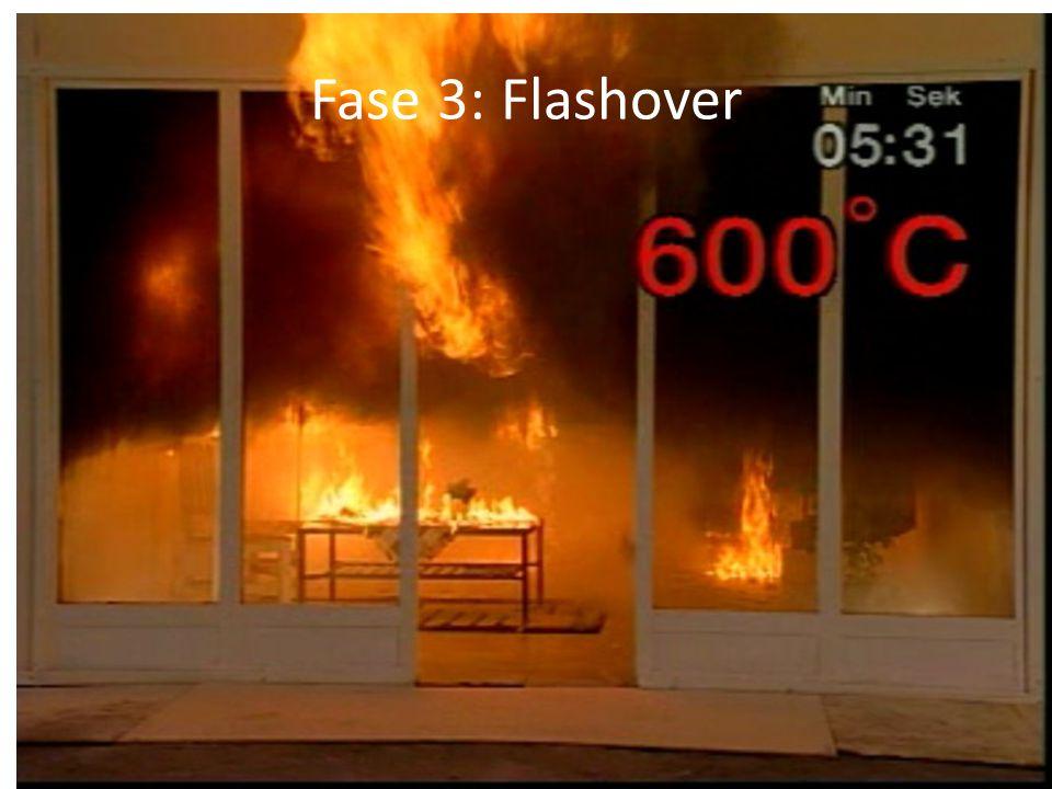 Fase 3: Flashover