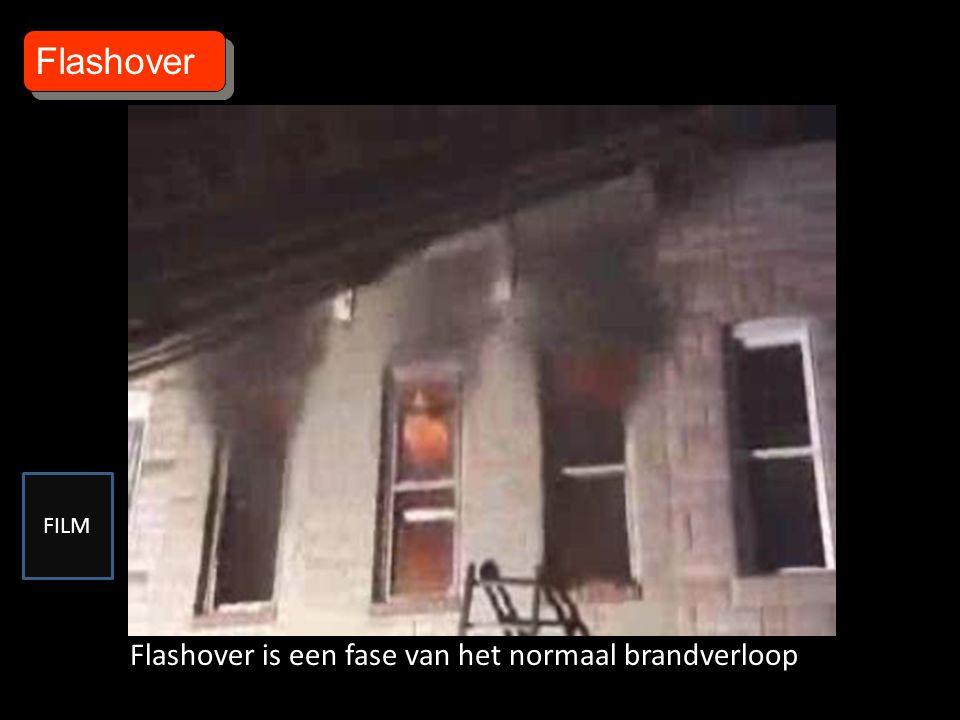Flashover Flashover is een fase van het normaal brandverloop FILM