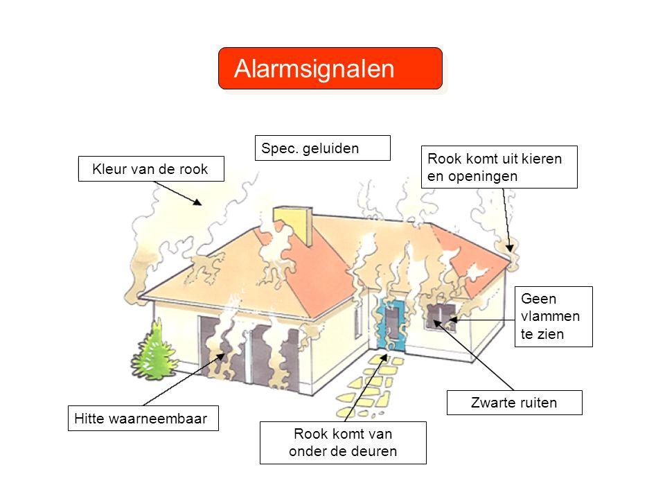 Alarmsignalen Kleur van de rook Zwarte ruiten Geen vlammen te zien Rook komt uit kieren en openingen Spec.