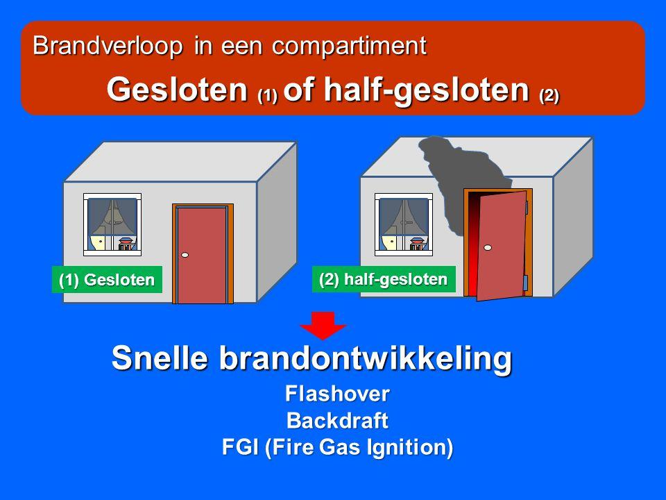 Brandverloop in een compartiment Gesloten (1) of half-gesloten (2) Snelle brandontwikkeling FlashoverBackdraft FGI (Fire Gas Ignition) (1) Gesloten (2) half-gesloten
